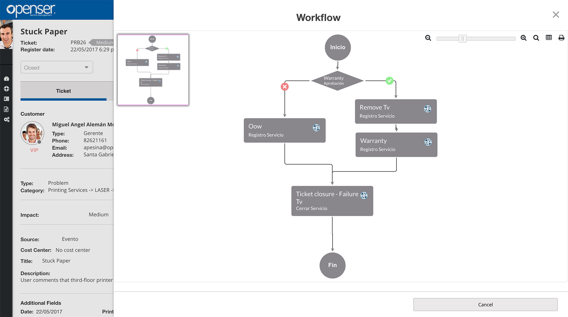 itsm-software-workflow