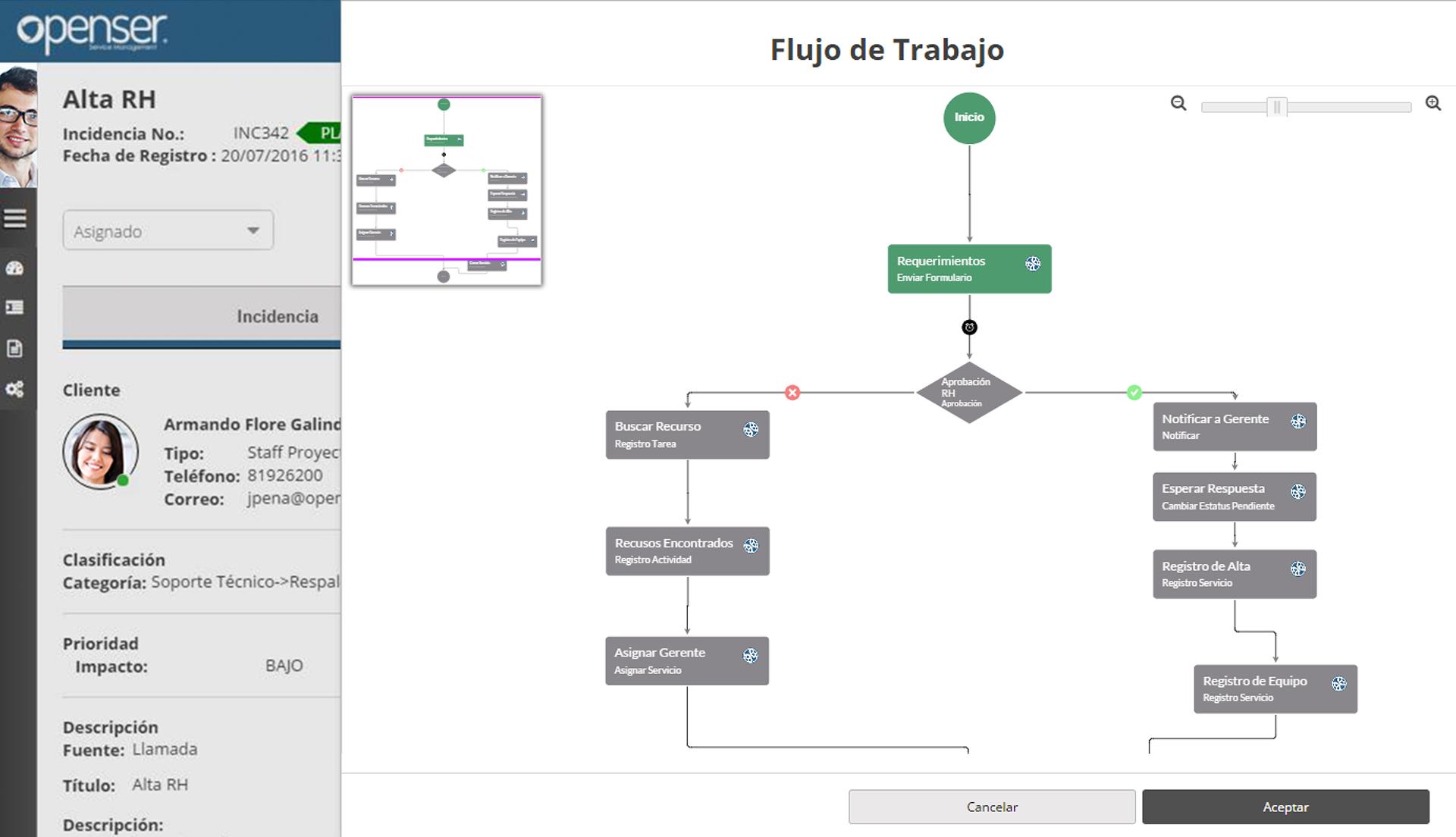 software-itsm-funcionalidades-workflow-openser